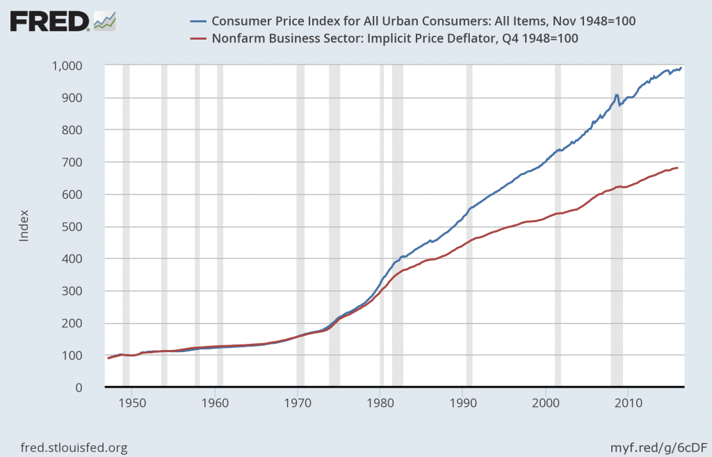 inflation_gap